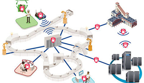 IoT-Technology-and-Wireless-Manufacturing-Network_1