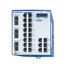 Hirschmann Unmanaged OpenRail Switches
